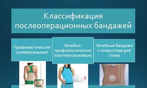 Ассортимент ортопедических изделий для фиксации позволяет подобрать бандаж в каждом индивидуальном случае