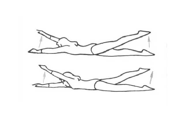 Упражнение лежа на животе - медленно поднимают руку и противоположную выпрямленную в колене ногу и возвращаются в первоначальное положение